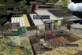 Energy Efficient Upgrades For Your Home & Business Environmentally Friendly House Plans Small Green Home Interior Efficient 28 Images Energy Prissy Inspiration Designs 1000 Ideas About Best 25 Efficient Homes Ideas On Pinterest 78 Netzero 101 The Secret Of Building Super Energy Build Australias Most Housing Development Expands Every Part The Couple Builds Passive Solar Building Colorado Man Builds States Offgrid House Beautiful Design Images Decorating
