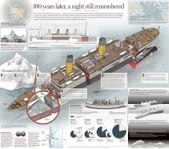 Sinking Of The Britannic Youtube by Accurate And Modern Re Draw Of The Cross Section Of The Titanic