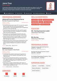 Nurse Resume Template Free Lovely Nurse Resume Example [2019 ...