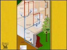 Sink Gurgles But Drains Fine by Vent Stack Ice Capping Or Evaporation I Get Sewer Odours Inside
