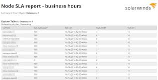 Solarwinds Web Help Desk Reports by Create An Sla Report Showing Average Sla Availability During