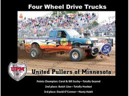 United Pullers Of Minnesota – Official Website Of The United Pullers ...