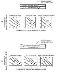 Ceiling Radiation Damper Meaning by Chapter 7 Fire And Smoke Protection Features Ibc 2009 Upcodes