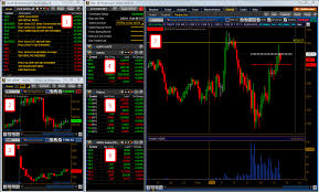 Sink Or Swim Trading by 16 Tools To For Your Trading Screen Eminimind