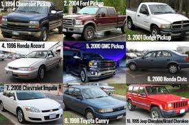 Older Model Pickups Top List Of Most-stolen Vehicles In Oklahoma ...
