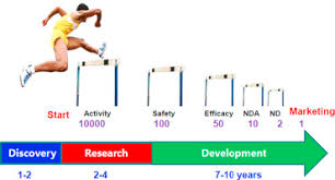 A Translational Innovation Forum Ppt Research And Development In Innovation Reflections From The