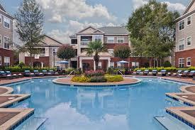 Charlotte NC Apartments For Rent RENTCafé