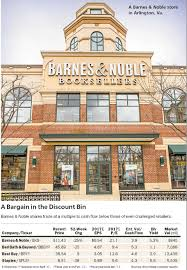 Barnes & Noble: Bookseller At A Bargain Price - Barron's Barnes Noble To Lead Uconns Bookstore Operation Uconn Today The Pygmies Have Left The Island Pocket God Toys Arrived At Redesign Puts First Pages Of Classic Novels On Nobles Chief Digital Officer Is Meh Threat And Fortune Look New Mplsstpaul Magazine 100 Thoughts You In Bn Sell Selfpublished Books Stores Amp To Open With Restaurants Bars Flashmob Rit Bookstore Youtube Filebarnes Interiorjpg Wikimedia Commons Has Home Southern Miss Gulf Park