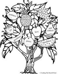 Fruit Of The Spirit Jesus Is Vine Coloring Page