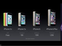 iPhone 6 Price Business Insider