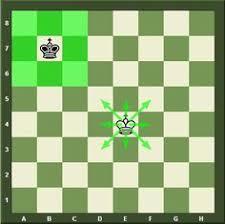 Basic Chess Moves For Beginners