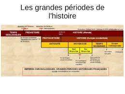 cours histoire moderne l1 cours histoire et communication mélanie roche le livre médiéval