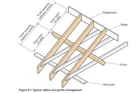 Ceiling Joist Span Tables by Timber Roof Terms