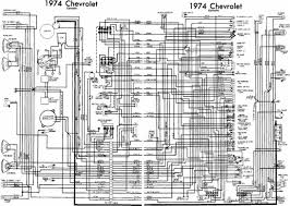 1974 Chevrolet Wiring Diagram - Wiring Source • West Auctions Auction Metalworking Equipment Utility Trucks 1974 Chevy Truck Wiring Diagram 1973 350 Starter 1985 Fuse Box Assembly Electrical Drawing Chevrolet Custom Deluxe 20 Pickup Youtube 81 Pickup Pinterest Pickups Car Pictures Cheyenne With A Ls3 Engine Swap Depot Valvoline Celibrates 140th Anniversary With C10 By Tom Walsh At Coroflotcom Latest Wiper Switch Stovebolt Tech