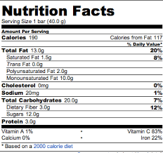 Kind Bar Nutrition Facts