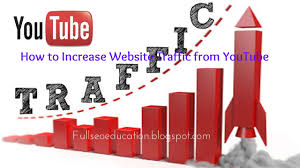 How To Increase Website Traffic From YouTube – CLOVER MARKETING Hosting Files And Videos For Your Membership Site Jessica Interface Panel Video Bad Not Popular Few How To Embed In Squarespace Websites Clipchamp Blog Videoshare Sharing Platform By Greenycode Codecanyon Vtube V12 Script Ecodevs Icommercial Breakthrough Advertising Com Uk Editing Archives Vidmob Hosting Site Mnacho852 On Deviantart Flywheel Managed Wordpress Review Wpexplorer Codycross Planet Earth Image Video Bought Benefits Of Choosing An Your Social Network Online Choices What They Mean
