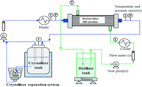 Hollow Cathode Lamp Disposal by Mining Valuable Minerals From Seawater A Critical Review