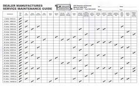 Vehicle Maintenance Checklist Xls   Papillon-northwan Truck Maintenance Log Excel Best Of Car Checklist Beautiful Tracker Awesome Weekly Vehicle Inspection Template Drivers Report Tips Truck Maintenance Log Vehicle Checklist Excel New Free Form Mighty Auto Parts Httpwwwlonewolfsoftware Ipections Dot Csa Insights Success Ahead Safety Checklists Fleetwatch Top Result Van Photography 2017 Iqt4 Form Also