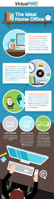 Infographic: Designing The Ideal Home Office With VoIP From VirtualPBX