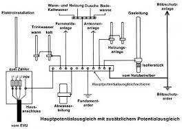 elektrotechnik grundlagen und mehr