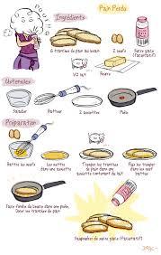 cuisine enfant recette recette cuisine enfant ohhkitchen com