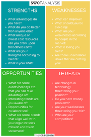 SWOT Analysis Stands For Strengths, Weaknesses ... How To Conduct An Effective Job Interview Question What Are Your Strengths And Weaknses List Of For Rumes Cover Letters Interviews 10 Technician Skills Resume Payment Format Essay Writing In A Town This Size Personal Strength Resume To Create For Examples Are The Best Ways Respond Questions Regarding 125 Common Questions Answers With Tips Creative Elementary Teacher Samples Students And Proposal Sample