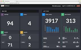 Help Desk Software Features Comparison by Livechat Pricing Features Reviews U0026 Comparison Of Alternatives