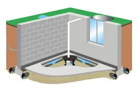 drain tile installation experts in duluth mn basementpros inc
