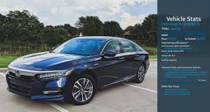 Commuter Car Review: 2018 Honda Accord Hybrid | Capital One Auto ... Ford F150 Wins Kelley Blue Book Best Buy Truck Award For Third Announces Mazda As Winner Of Performance Brand New Cars And Trucks That Will Return The Highest Resale Values Ram 3500 Finance Specials Deals Pleasanton Ca Honda Accord Rg7p Ednextinfo Things You Have To Know About Sanford Fl Used Sales Service Toyota Awarded Value 15 Youtube Subaru Retention Update Remain Strong Tradeins Worth 120 More Than At St Marys Chrysler 2018 Wins Pickup Truck