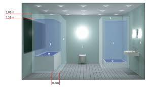 anforderungen an leuchten im badezimmer infors gibts bei