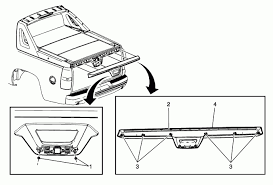 2004 Chevy Avalanche Tailgate Parts Diagram - Basic Guide Wiring ... Chevy Truck Tailgates Parts Diagrams Wiring Diagram Fuse Box 2013 Silverado Tailgate Diy 1998 S10 Circuit Cnection 2014 Z71 1500 Jam Session Photo Image 2007 Illustration Of 2004 Air Data 2000 Residential Electrical Symbols Repair Guides Autozonecom 1975 Latch Auto 2005 Ponents Gmc Sierra