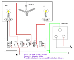 Diagram : House Wiring Design Photo Ideas Diagrams Diagram Circuit ... Download Home Wiring Design Disslandinfo Automation Low Voltage Floor Plan Monaco Av Solution Center Diagram House Circuit Pdf Ideas Cool Domestic Switchboard Efcaviationcom With Electrical Layout Adhome Ideas 100 Network Diagrams Free Printable Of Mobile In Typical Alarm System 12 Volt Offgridcabin