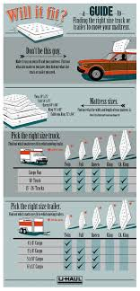 100 Budget Rental Truck Sizes Moving A Mattress INFOGRAPHIC Moving Insider