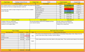 Project Summary Report Picture Weekly Status Template Powerpoint Thevillas Examples