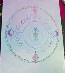This Morning Six Of Us Joined Together At Pennys Table To Meditate Create Our Own Personal Healing Mandalas These Are Five The Resultant
