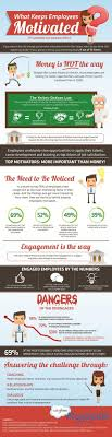 15 best Human Resources images on Pinterest