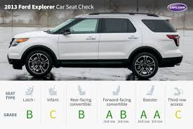 Suvs With Captain Chairs Second Row by 2013 Ford Explorer Car Seat Check News Cars Com