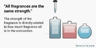 fragrances what is the difference between perfume eau de