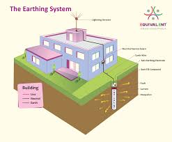 100 House Earth Why Ing Baron Minerals Private Limited
