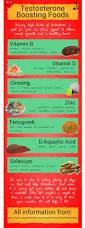 Pumpkin Seeds Zinc Testosterone by 216 Best Testosterone Images On Pinterest Health Health Fitness