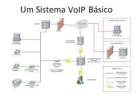 O PPCA VoIP Ou IP PPCA O Ppca Voip Ou Ip Sip T46g Telefone Para Skype For Business Wetalkit 9to5toys Last Call Ooma Phone W Bluetooth 90 Galaxy Tab 3 Phoning It In The Dirty Secret Of Calling And How Will Product Review Office System The Droid Lawyer Voip System Compare Prices At Nextag Como Usar 5 Passos Com Imagens Wikihow Amazoncom Service Internet Calling On S4 Youtube Iphone 6