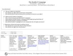 Texts Amp Tasks Unit For Common Core Lesson Planning Click To View Downloadable PDF