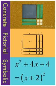 Virtual Algebra Tiles For Ipad by 100 Virtual Algebra Tiles Solving Equations Solving Linear