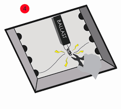 T12 4 Lamp Fluorescent Ballast by How To Retrofit A Fluorescent Light Fixture With Led Lighting