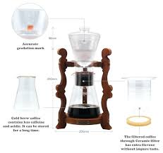 Filtered Coffee Maker Introduction To Best Cold Brew Makers Filter Machines Uk Reviews