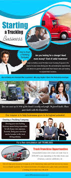 Truck Driving Jobs - Truckingcareers Long Haul Truck Driver Job Description Resume And Professional Best Fleets To Drive For 2017 American Jobs Unfi Careers Driver Jobs Highest Paying Driving In Us By Jim Howto Cdl School To 700 2 Years Great Sample Cover Letter Delivery Also Awesome Cdl Cdllife Boyd Bros Transportation Solo Company Trucking In Alabama Home Every Night Resource Choosing The Work Good Restoring Vinny 1949 Schneider Tractor Brought Back Life Flatbed Cypress Lines Inc Testimonials Train