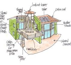 Deep Green Architecture Creative passive solar techniques for
