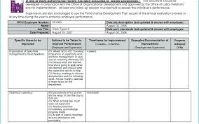 Succession Planning Template Download 9 Box Grid Excel Plan And Guide