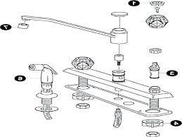 Peerless Kitchen Faucet Manual by Peerless Kitchen Faucet Parts Diagram Marvelous Stain Elektronik Us