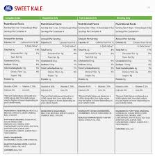 Roasted Unsalted Pumpkin Seeds Nutrition Facts by Raw Hulled Pumpkin Seeds Nutrition Facts Nutrition Daily